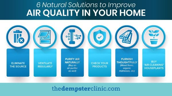 Natural Solutions to Improve Air Quality in your Home